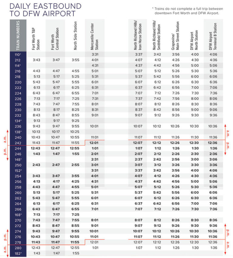 Image of TEXRail Eastbound Schedule