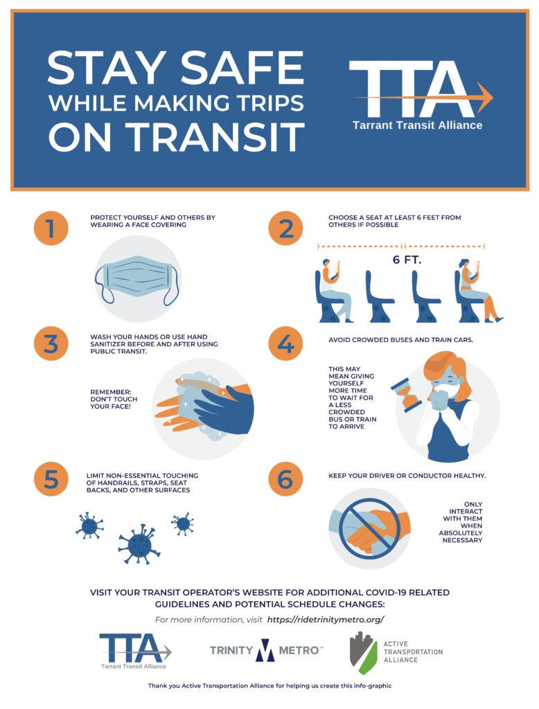 Transit Safety Infographic. Trinity Metro Blog.