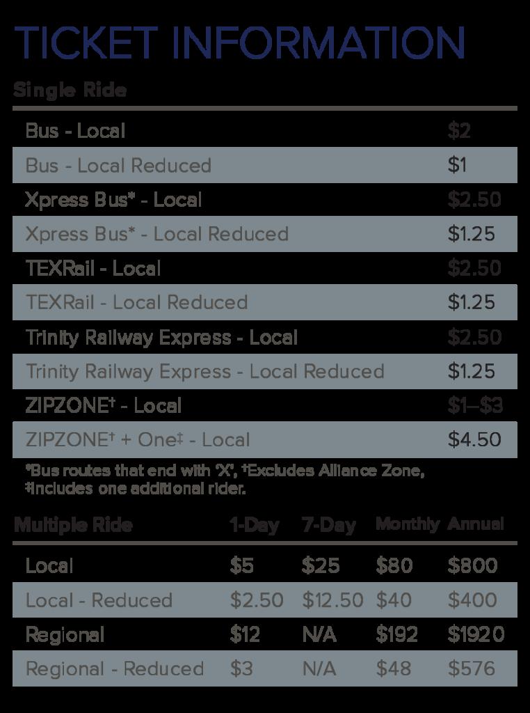 Trinity Metro Blog. Bus rider guidelines. Ticket prices
